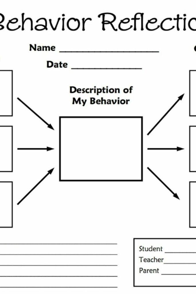 Engineering Design Process Worksheet Middle School 1