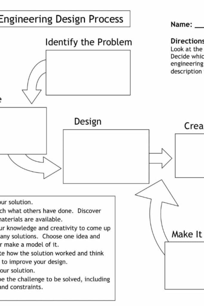 Engineering Design Process Worksheet Middle School 5