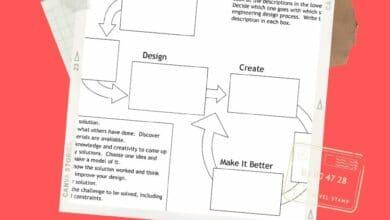Engineering Design Process Worksheet Middle School 6