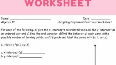 Graphing Inverse Function Worksheet 2