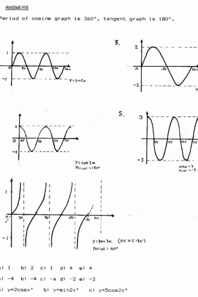 Graphing Inverse Function Worksheet 3