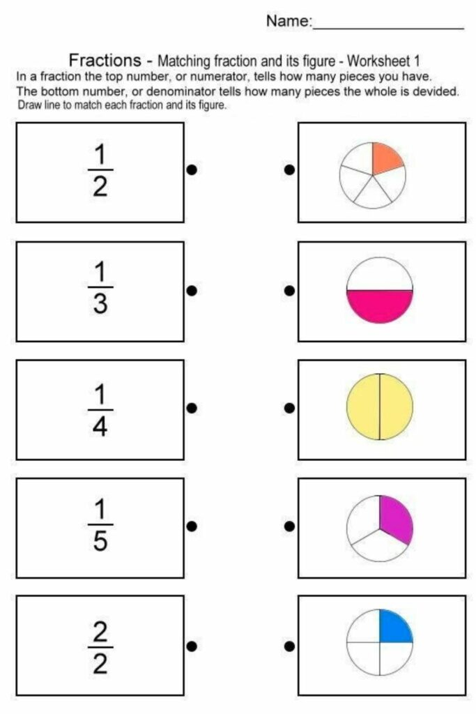 How a Fraction Review Worksheet Works 5