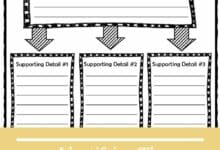 Identifying The Main Idea With First-Gradient Worksheets 2