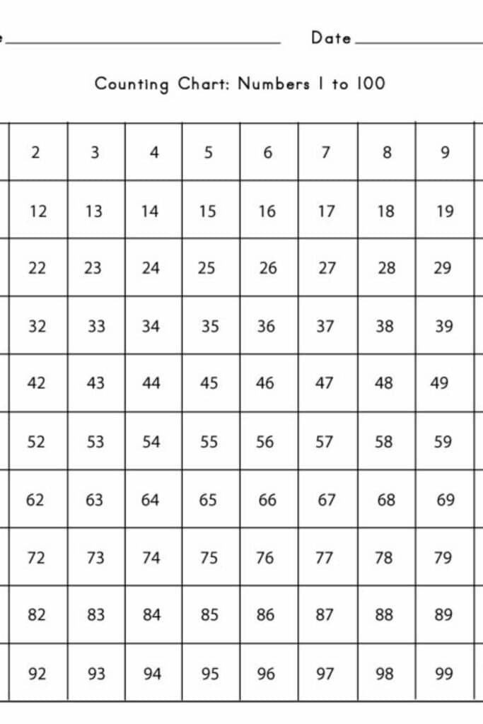 Mapping Numbers 1-100 5