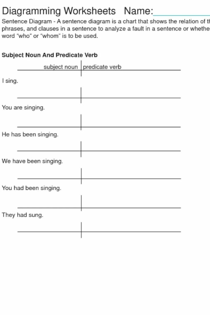 Teaching Students About Diagram Sentence Worksheets 1
