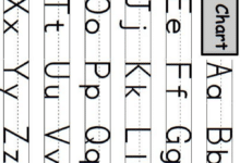The ABCs of a Letter: Alphabet Worksheet Projects